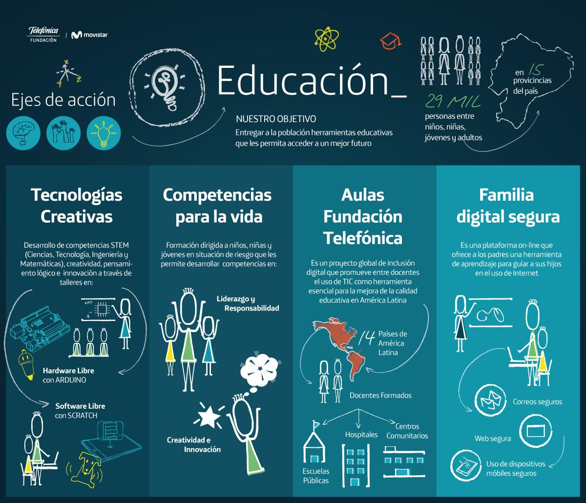EjeEducacion